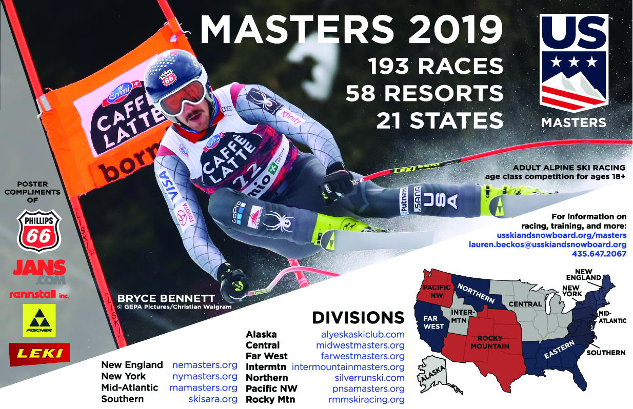 2019 Masters 11x17 Poster