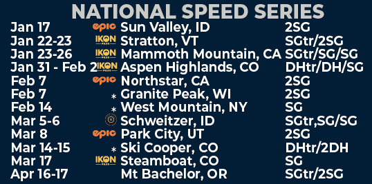 National Speed Series